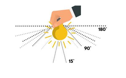 Co je to úhel vyzařování světla?